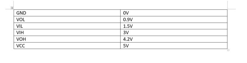 voltages-tabel-19-okt-2016