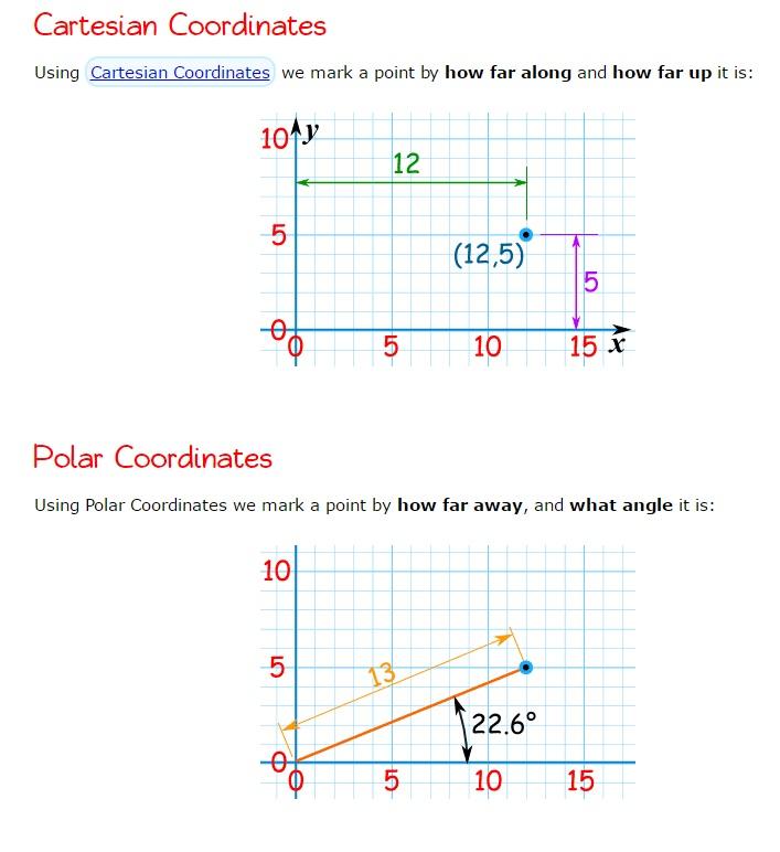 cartesian-and-polar-coordinates-1
