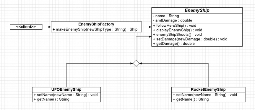 UML Diagrams 7 Mar 2017 in ClickCharts 9 factory pattern
