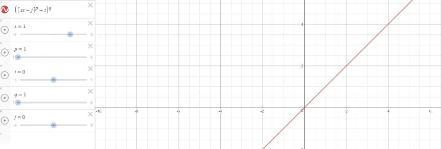 Desmos.com Polynomial 15 Nov 2017 1