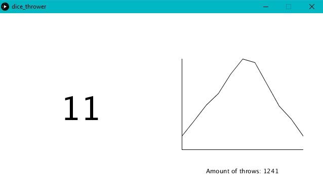 Random Number Generator Graphing Probability 9 Feb 2018